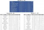 classements-2012-2013-150x103